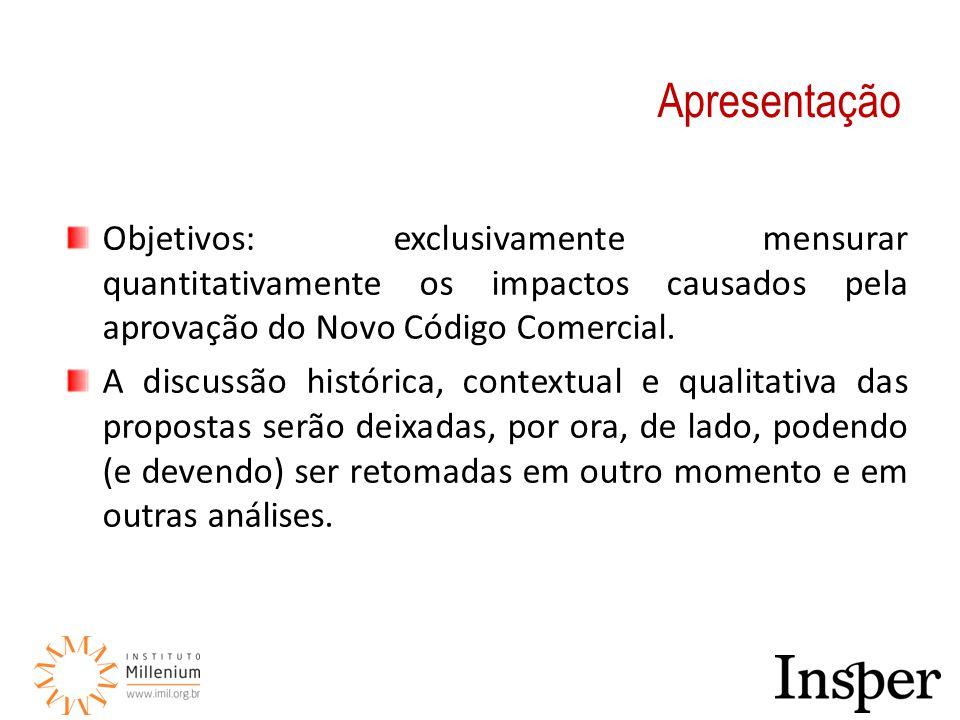 Objetivos: exclusivamente mensurar quantitativamente os impactos causados pela aprovação do Novo Código Comercial.