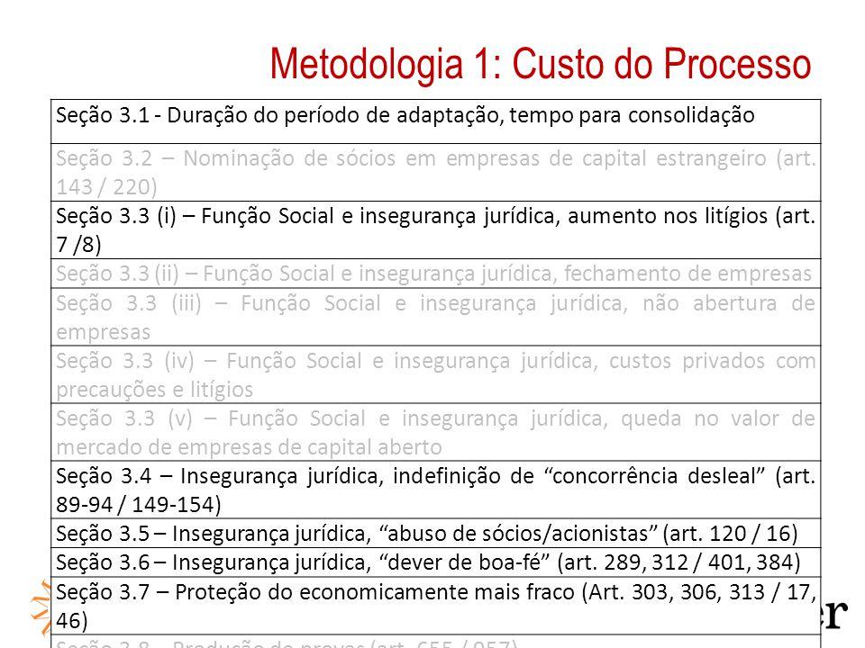 Metodologia 1: Custo do Processo Seção 3.1 - Duração do período de adaptação, tempo para consolidação Seção 3.2 – Nominação de sócios em empresas de capital estrangeiro (art.