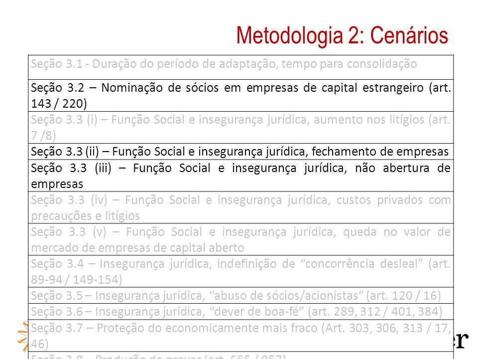Metodologia 2: Cenários Seção 3.1 - Duração do período de adaptação, tempo para consolidação Seção 3.2 – Nominação de sócios em empresas de capital estrangeiro (art.