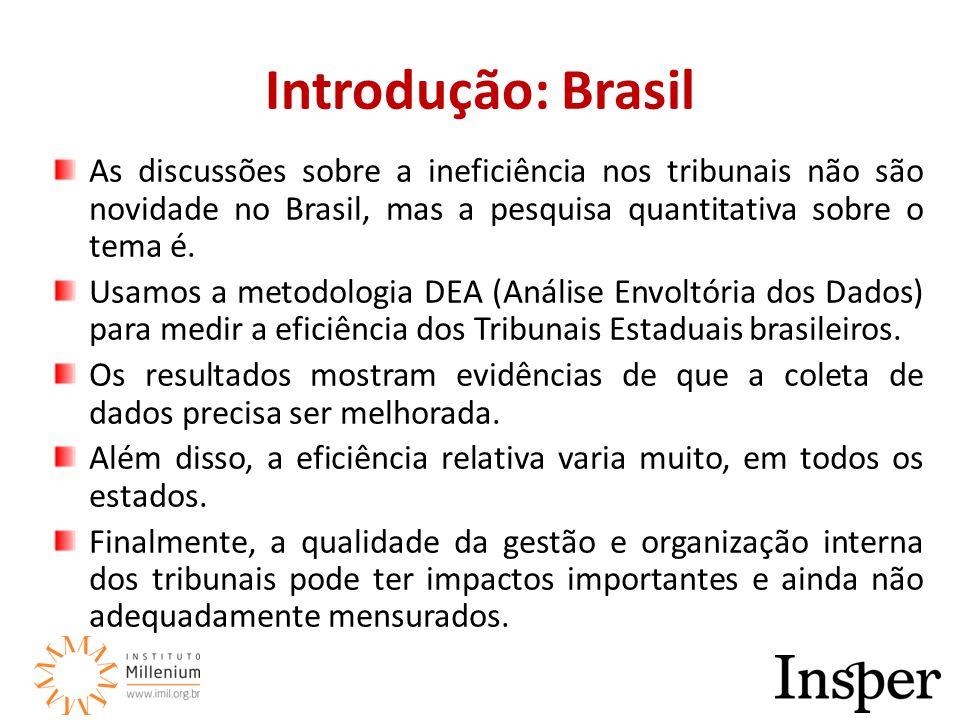 Introdução: Brasil As discussões sobre a ineficiência nos tribunais não são novidade no Brasil, mas a pesquisa quantitativa sobre o tema é.