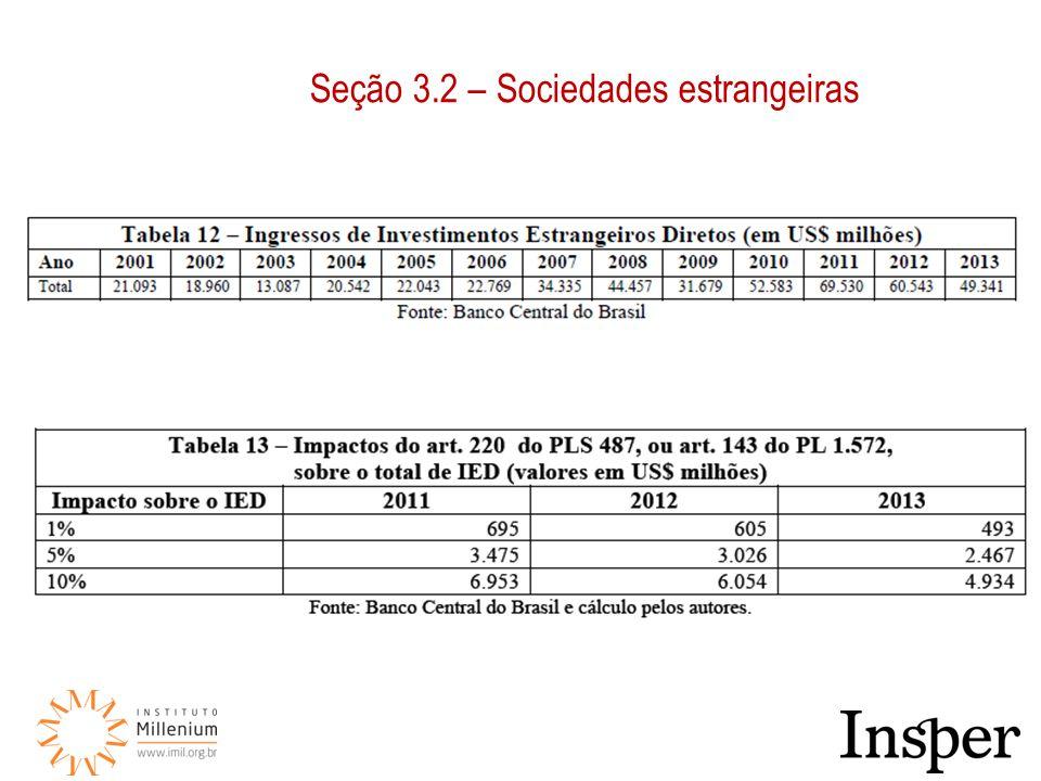 Seção 3.2 – Sociedades estrangeiras