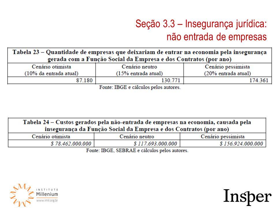 Seção 3.3 – Insegurança jurídica: não entrada de empresas