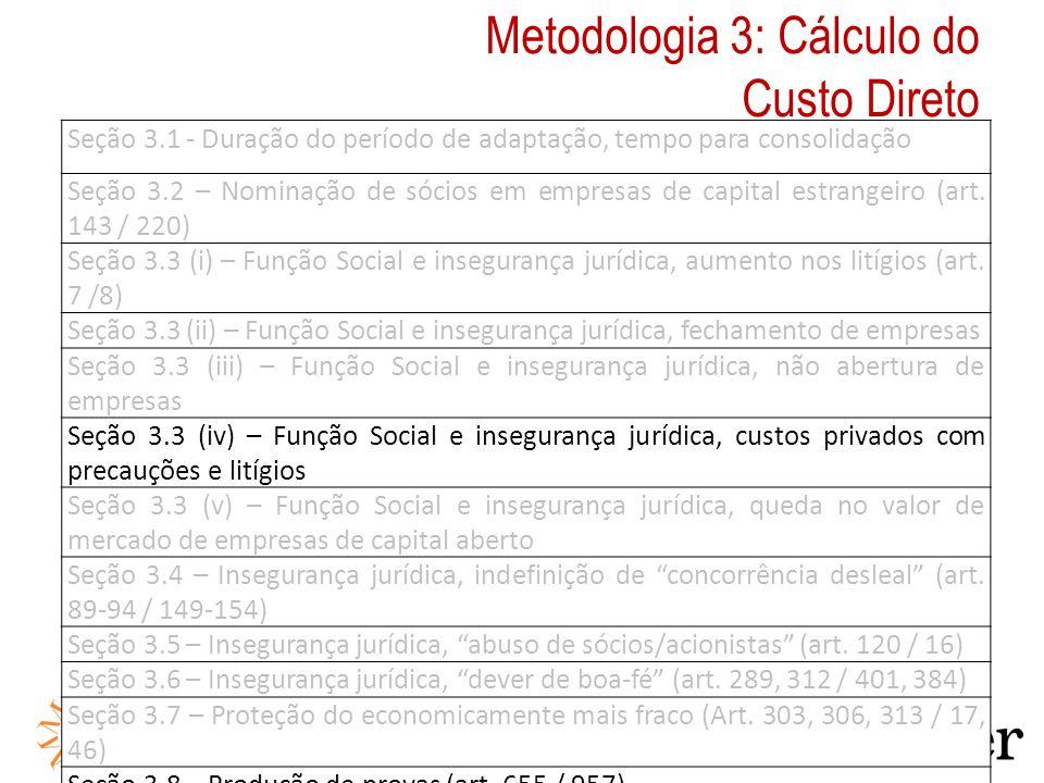 Metodologia 3: Cálculo do Custo Direto Seção 3.1 - Duração do período de adaptação, tempo para consolidação Seção 3.2 – Nominação de sócios em empresas de capital estrangeiro (art.