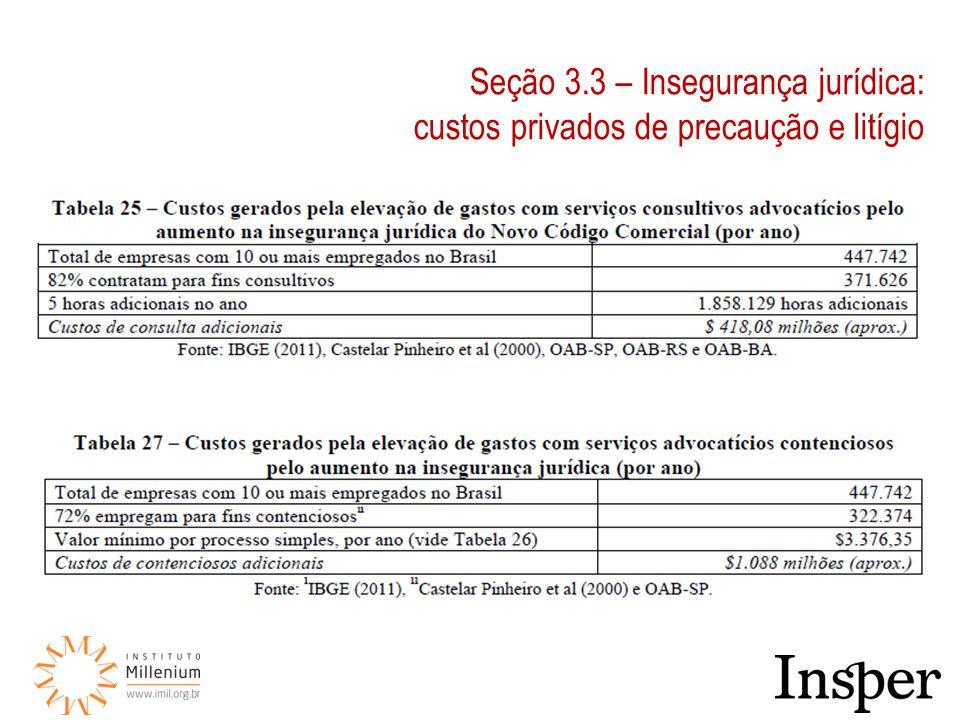 Seção 3.3 – Insegurança jurídica: custos privados de precaução e litígio