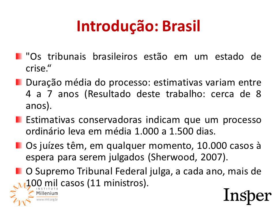 Introdução: Brasil Os tribunais brasileiros estão em um estado de crise. Duração média do processo: estimativas variam entre 4 a 7 anos (Resultado deste trabalho: cerca de 8 anos).Estimativas conservadoras indicam que um processo ordinário leva em média 1.000 a 1.500 dias.
