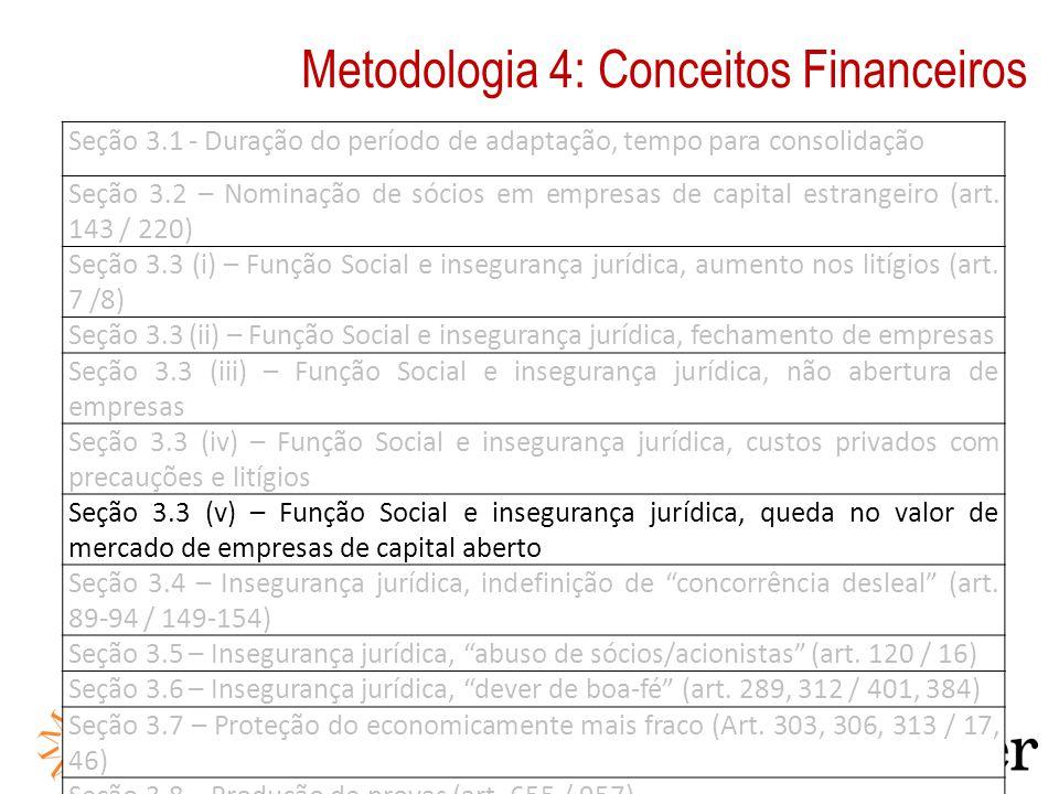 Metodologia 4: Conceitos Financeiros Seção 3.1 - Duração do período de adaptação, tempo para consolidação Seção 3.2 – Nominação de sócios em empresas de capital estrangeiro (art.