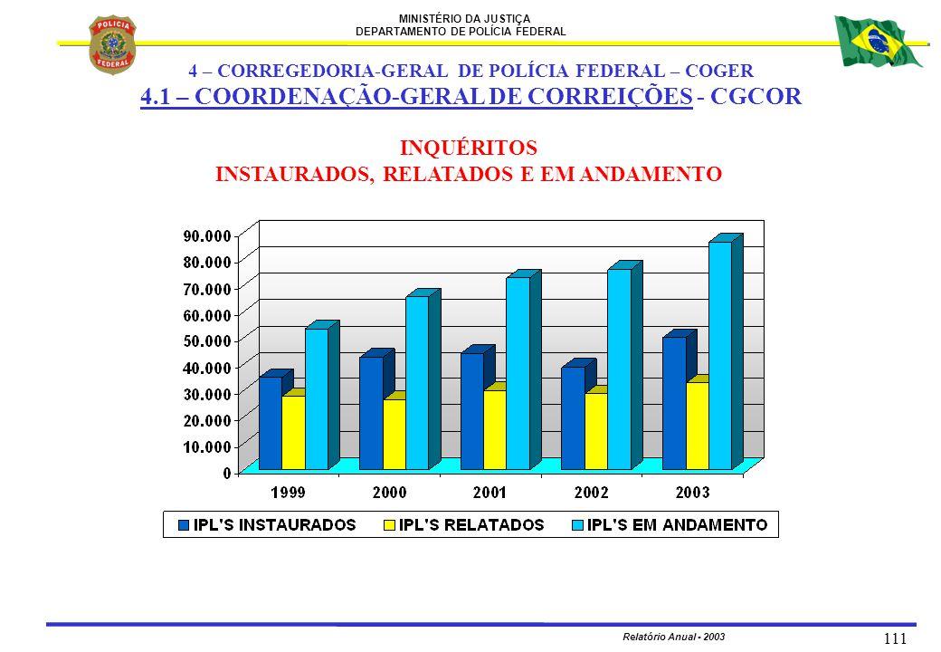 MINISTÉRIO DA JUSTIÇA DEPARTAMENTO DE POLÍCIA FEDERAL Relatório Anual - 2003 111 INQUÉRITOS INSTAURADOS, RELATADOS E EM ANDAMENTO 4 – CORREGEDORIA-GER