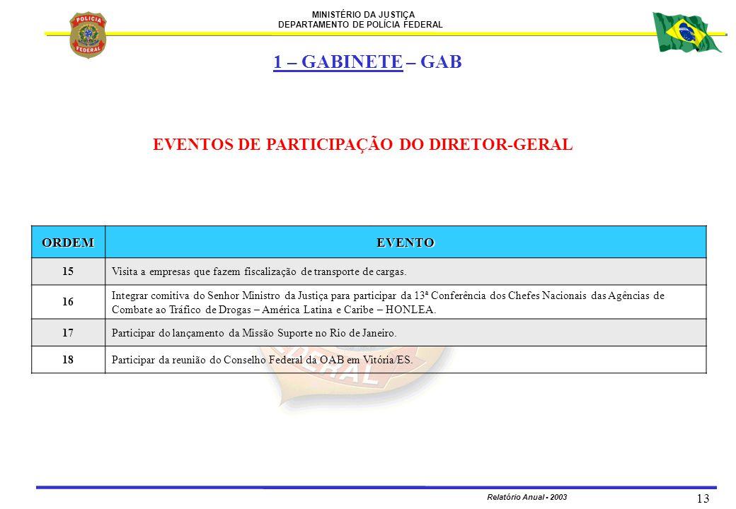 MINISTÉRIO DA JUSTIÇA DEPARTAMENTO DE POLÍCIA FEDERAL Relatório Anual - 2003 13 EVENTOS DE PARTICIPAÇÃO DO DIRETOR-GERAL 1 – GABINETE – GABORDEMEVENTO