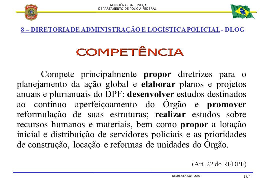 MINISTÉRIO DA JUSTIÇA DEPARTAMENTO DE POLÍCIA FEDERAL Relatório Anual - 2003 164 8 – DIRETORIA DE ADMINISTRAÇÃO E LOGÍSTICA POLICIAL - DLOG Compete pr