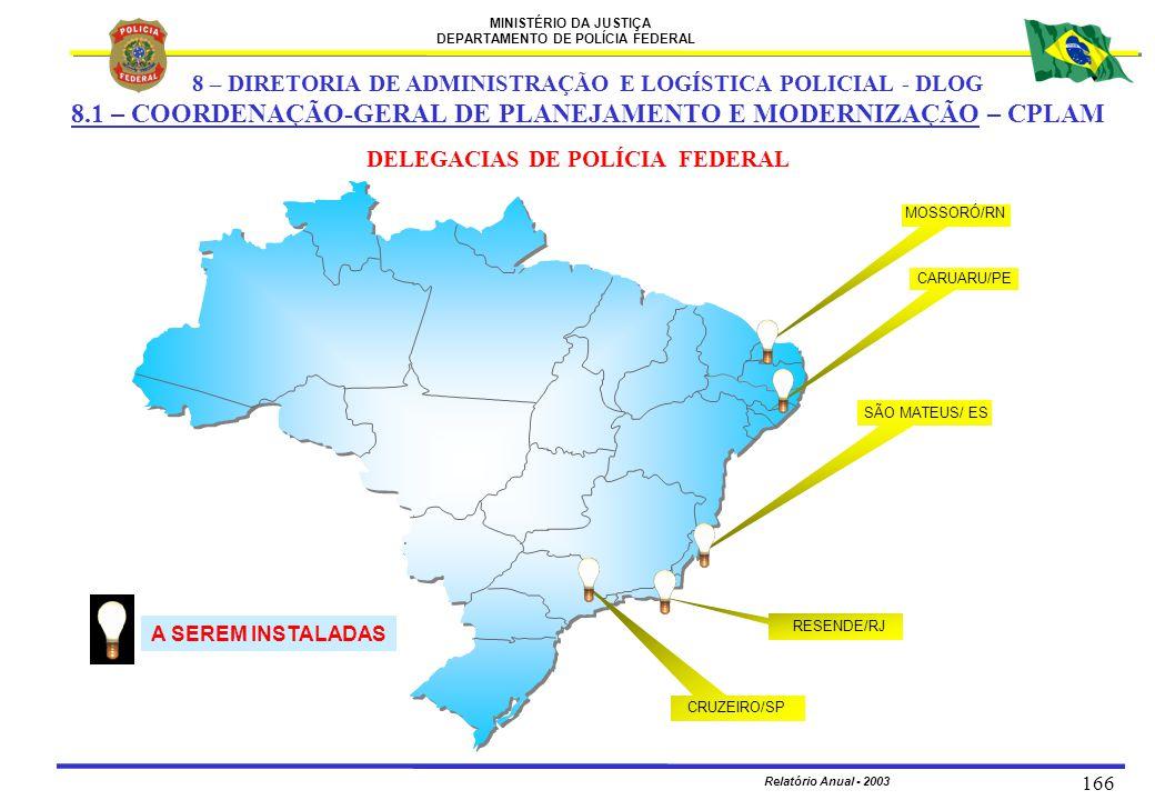 MINISTÉRIO DA JUSTIÇA DEPARTAMENTO DE POLÍCIA FEDERAL Relatório Anual - 2003 166 DELEGACIAS DE POLÍCIA FEDERAL A SEREM INSTALADAS RESENDE/RJ SÃO MATEU