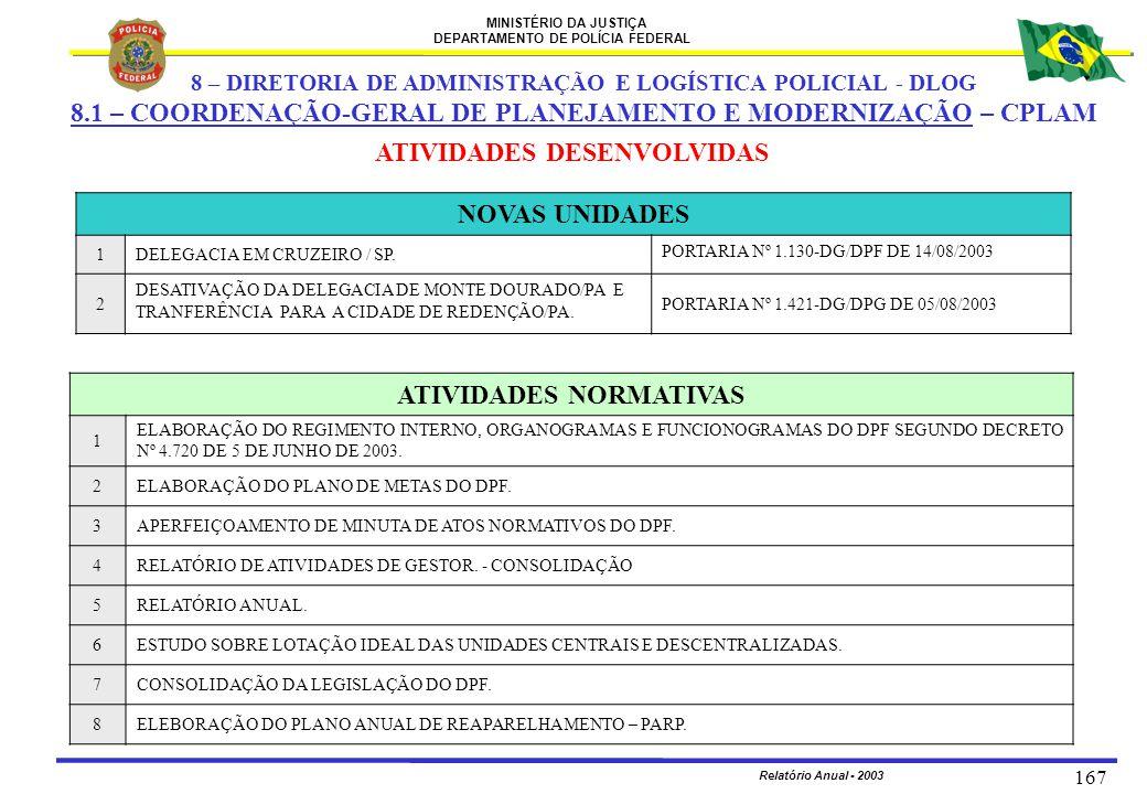 MINISTÉRIO DA JUSTIÇA DEPARTAMENTO DE POLÍCIA FEDERAL Relatório Anual - 2003 167 NOVAS UNIDADES 1DELEGACIA EM CRUZEIRO / SP. PORTARIA Nº 1.130-DG/DPF