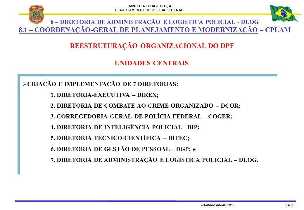 MINISTÉRIO DA JUSTIÇA DEPARTAMENTO DE POLÍCIA FEDERAL Relatório Anual - 2003 168 UNIDADES CENTRAIS  CRIAÇÃO E IMPLEMENTAÇÃO DE 7 DIRETORIAS: 1. DIRET