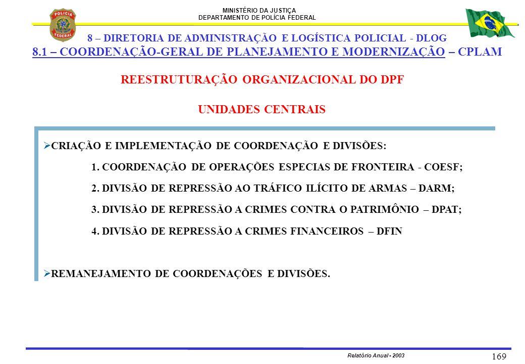 MINISTÉRIO DA JUSTIÇA DEPARTAMENTO DE POLÍCIA FEDERAL Relatório Anual - 2003 169 UNIDADES CENTRAIS  CRIAÇÃO E IMPLEMENTAÇÃO DE COORDENAÇÃO E DIVISÕES