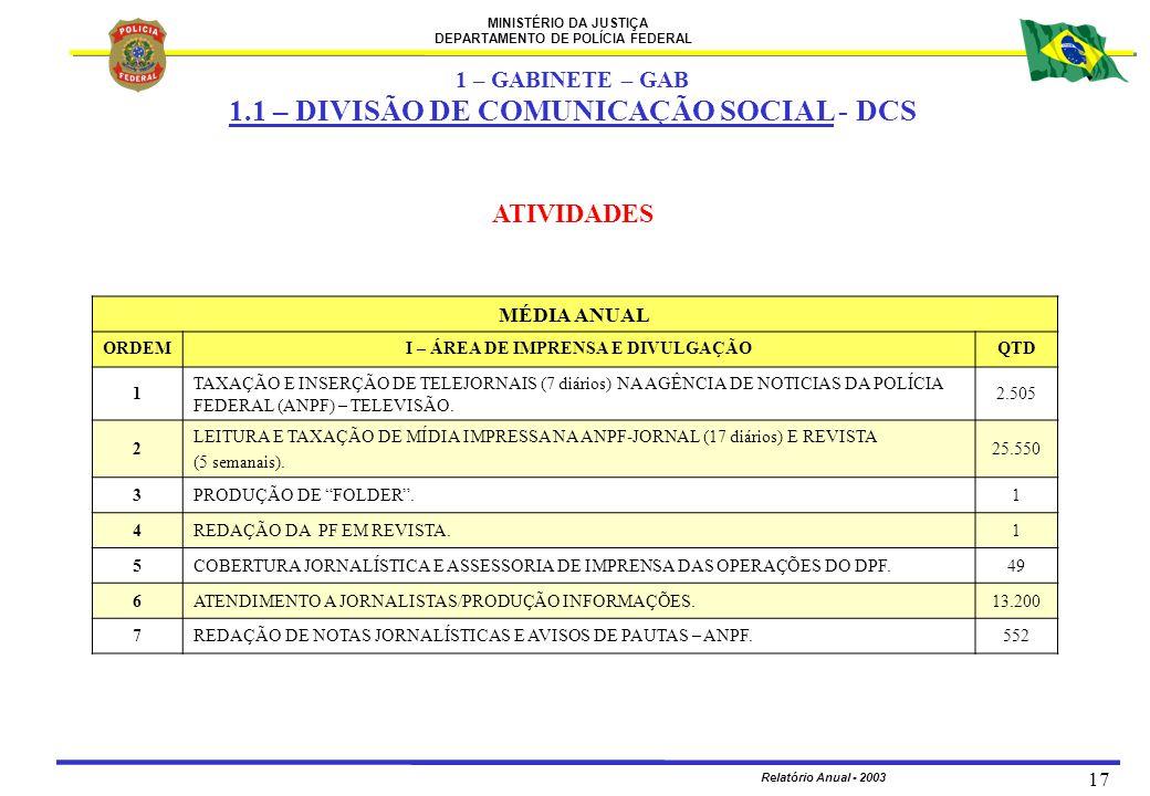 MINISTÉRIO DA JUSTIÇA DEPARTAMENTO DE POLÍCIA FEDERAL Relatório Anual - 2003 17 ATIVIDADES MÉDIA ANUAL ORDEMI – ÁREA DE IMPRENSA E DIVULGAÇÃOQTD 1 TAX