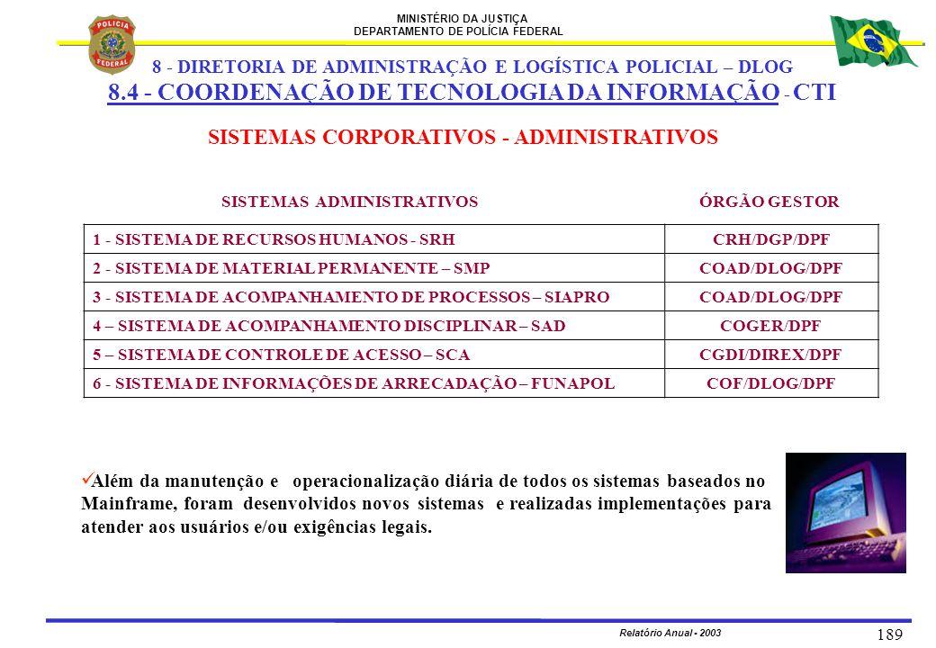 MINISTÉRIO DA JUSTIÇA DEPARTAMENTO DE POLÍCIA FEDERAL Relatório Anual - 2003 189 SISTEMAS CORPORATIVOS - ADMINISTRATIVOS Além da manutenção e operacio