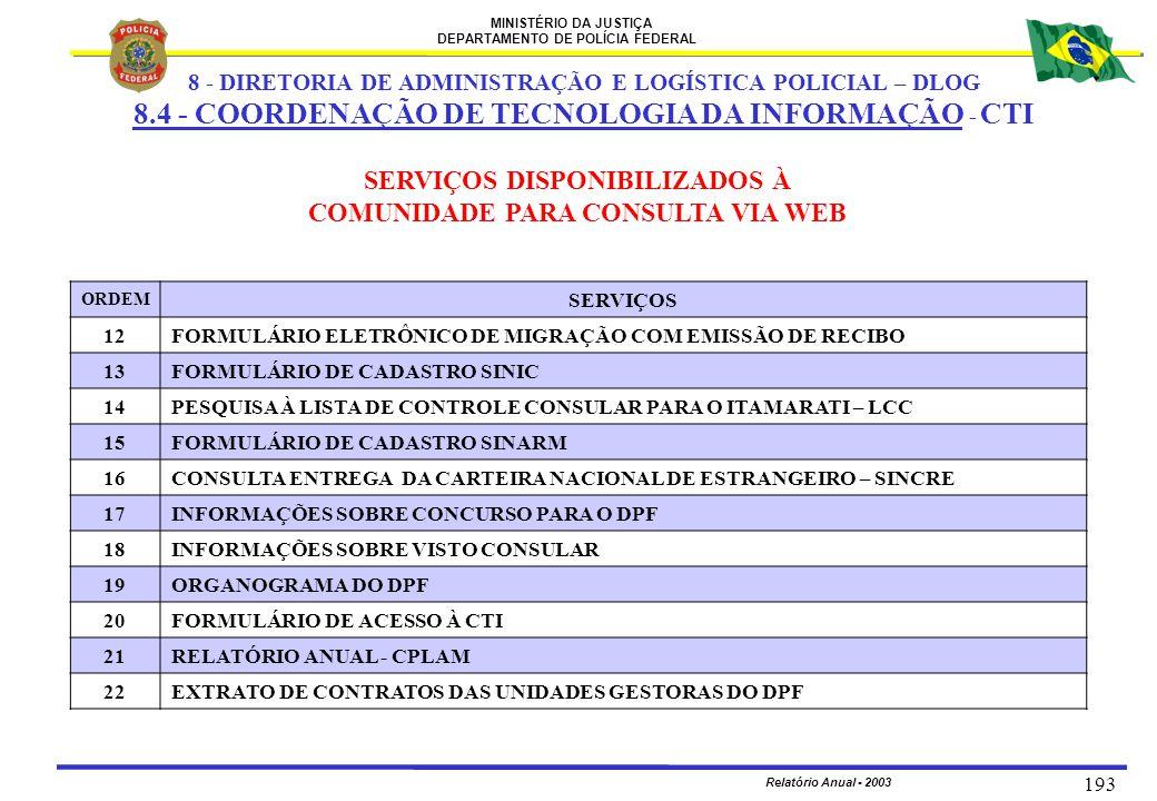 MINISTÉRIO DA JUSTIÇA DEPARTAMENTO DE POLÍCIA FEDERAL Relatório Anual - 2003 193 SERVIÇOS DISPONIBILIZADOS À COMUNIDADE PARA CONSULTA VIA WEB 8 - DIRE