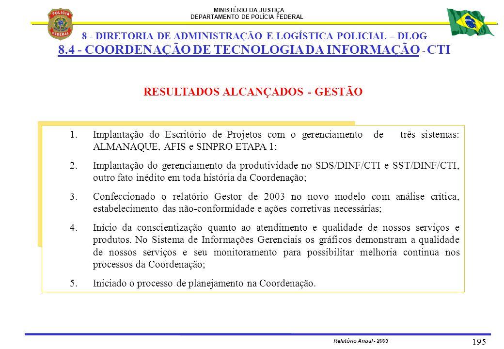 MINISTÉRIO DA JUSTIÇA DEPARTAMENTO DE POLÍCIA FEDERAL Relatório Anual - 2003 195 RESULTADOS ALCANÇADOS - GESTÃO 1.Implantação do Escritório de Projeto