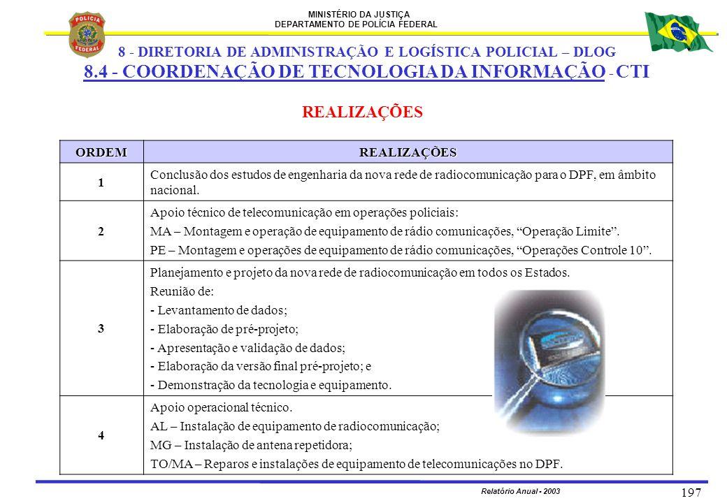 MINISTÉRIO DA JUSTIÇA DEPARTAMENTO DE POLÍCIA FEDERAL Relatório Anual - 2003 197 REALIZAÇÕES ORDEM REALIZAÇÕES 1 Conclusão dos estudos de engenharia d