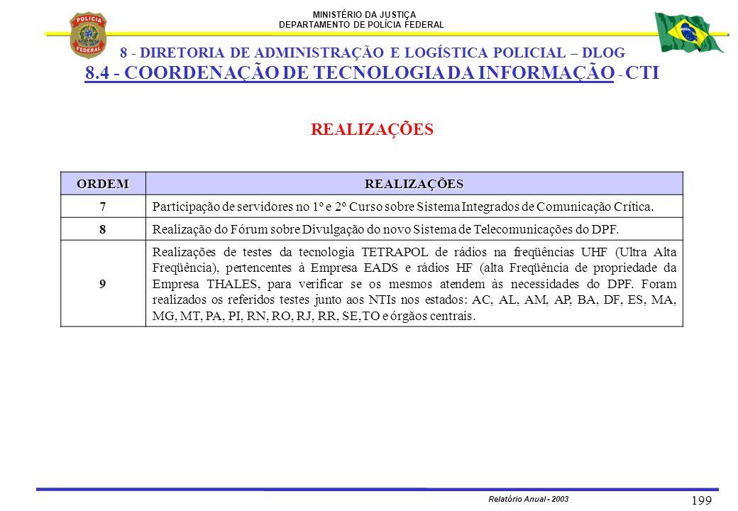 MINISTÉRIO DA JUSTIÇA DEPARTAMENTO DE POLÍCIA FEDERAL Relatório Anual - 2003 199 ORDEM REALIZAÇÕES 7 Participação de servidores no 1º e 2º Curso sobre