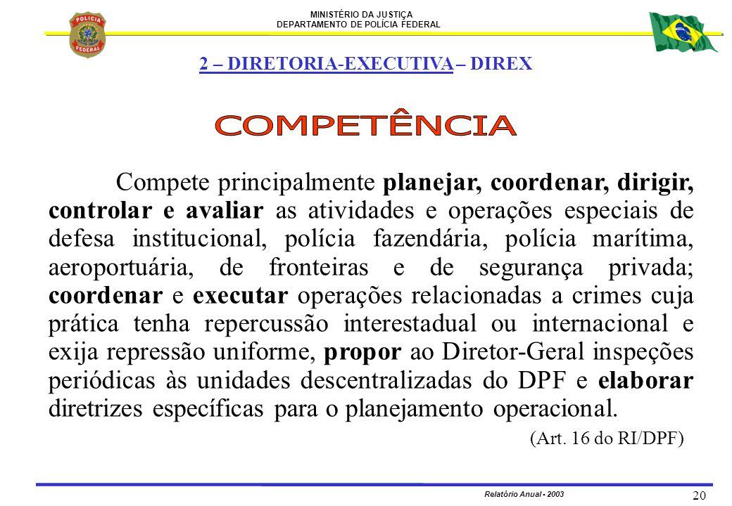 MINISTÉRIO DA JUSTIÇA DEPARTAMENTO DE POLÍCIA FEDERAL Relatório Anual - 2003 20 Compete principalmente planejar, coordenar, dirigir, controlar e avali