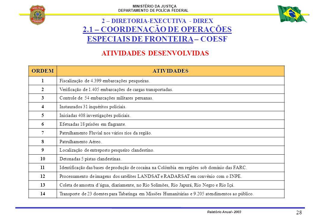 MINISTÉRIO DA JUSTIÇA DEPARTAMENTO DE POLÍCIA FEDERAL Relatório Anual - 2003 28 ATIVIDADES DESENVOLVIDAS ORDEMATIVIDADES 1Fiscalização de 4.399 embarc