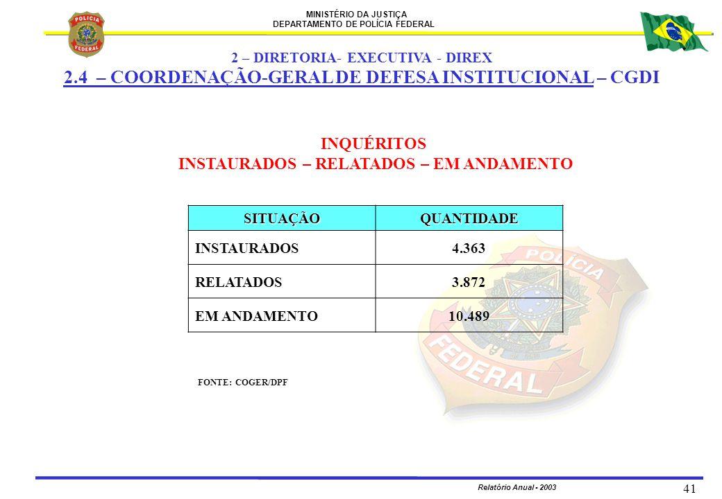 MINISTÉRIO DA JUSTIÇA DEPARTAMENTO DE POLÍCIA FEDERAL Relatório Anual - 2003 41 2 – DIRETORIA- EXECUTIVA - DIREX 2.4 – COORDENAÇÃO-GERAL DE DEFESA INS