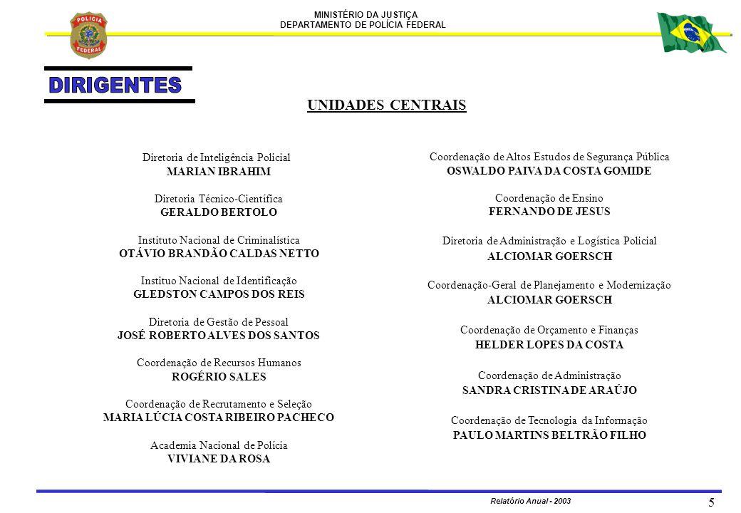 MINISTÉRIO DA JUSTIÇA DEPARTAMENTO DE POLÍCIA FEDERAL Relatório Anual - 2003 6 SUPERINTENDÊNCIAS REGIONAIS SR/Acre PAULO FERNANDO BEZERRA SR/Alagoas JOSÉ PAULO RUBIM RODRIGUES SR/Amapá ALDAIR DA ROCHA SR/Amazonas JOSÉ FERREIRA SALES SR/Bahia SILVAN SANTOS FRENZEL SR/Ceará BERGSON TOLEDO SILVA SR/Distrito Federal EUCLIDES RODRIGUES DA SILVA FILHO SR/Espírito Santo UBIRAJARA VIEIRA BELLO SR/Goiás LACERDA CARLOS JÚNIOR SR/Maranhão FRANCISCO LEONIDAS GOMES DA SILVA SR/Mato Grosso DELCI CARLOS TEIXEIRA SR/Mato Grosso do Sul WANTUIR FRANCISCO BRASIL JACINI SR/Minas Gerais OSWALDO ROBERTO VARELLA SR/Pará GERALDO JOSÉ DE ARAÚJO