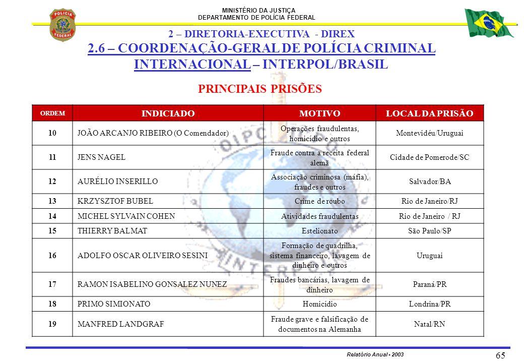 MINISTÉRIO DA JUSTIÇA DEPARTAMENTO DE POLÍCIA FEDERAL Relatório Anual - 2003 65 PRINCIPAIS PRISÕES ORDEM INDICIADOMOTIVOLOCAL DA PRISÃO 10JOÃO ARCANJO