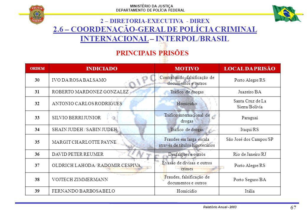 MINISTÉRIO DA JUSTIÇA DEPARTAMENTO DE POLÍCIA FEDERAL Relatório Anual - 2003 67 PRINCIPAIS PRISÕES ORDEM INDICIADOMOTIVOLOCAL DA PRISÃO 30IVO DA ROSA