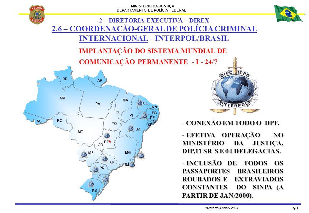 MINISTÉRIO DA JUSTIÇA DEPARTAMENTO DE POLÍCIA FEDERAL Relatório Anual - 2003 69 - CONEXÃO EM TODO O DPF. - EFETIVA OPERAÇÃO NO MINISTÉRIO DA JUSTIÇA,
