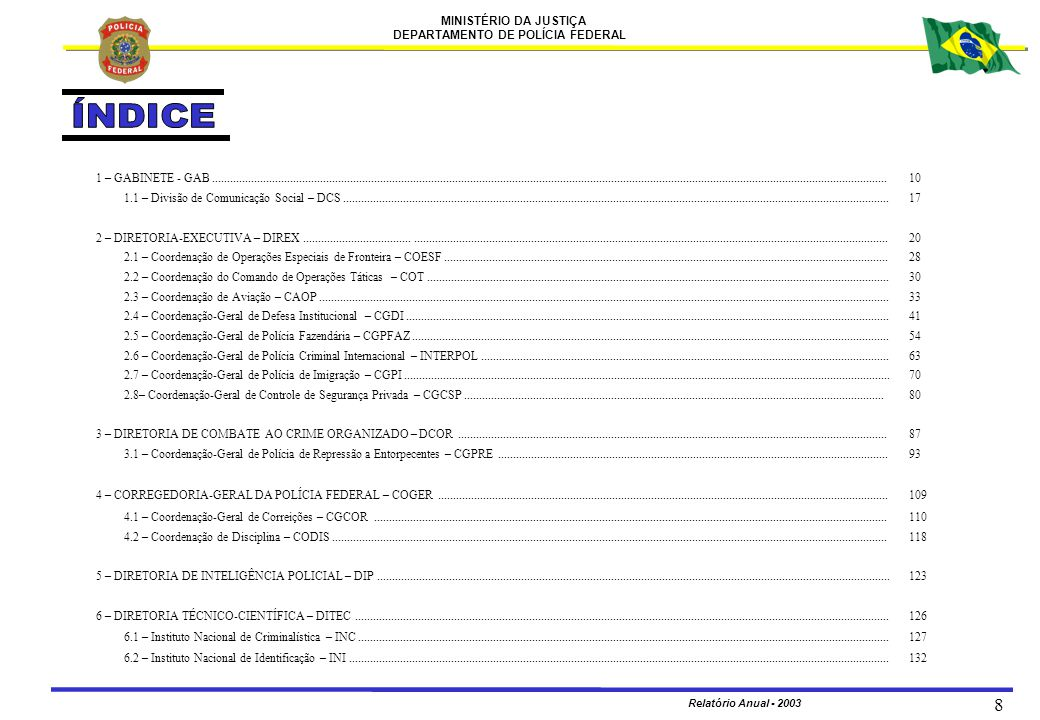 MINISTÉRIO DA JUSTIÇA DEPARTAMENTO DE POLÍCIA FEDERAL Relatório Anual - 2003 59 PRINCIPAIS APREENSÕES ORDEMMATERIALQTDMEDIDA/UNIDADE 01ALIMENTOS1.141.003QUILOS 02ANIMAIS SILVESTRES800UNIDADES 03APARELHOS DE SOM E VÍDEO5.403.020 04BEBIDAS DIVERSAS40.615GARRAFAS 05BRINQUEDOS422.713 06COMPACT DISC - CD's737.979UNIDADES 07CIGARROS14.570.599CARTEIRAS 08COMBUSTÍVEIS5.113.009LITROS 09COSMÉTICOS11.862 10FITAS CASSETE18.443UNIDADES 11FITAS DE VÍDEO15.124 12MATERIAIS DE INFORMÁTICA173.624 13MATERIAIS ELETRO-ELETRÔNICOS183.895 14MADEIRAS1.475.290 METROS ³ 15MINÉRIOS11.001.866QUILOS 16PEDRAS PRECIOSAS18.985.703GRAMAS 17RELÓGIOS132.315UNIDADES 18VEÍCULOS599 19VESTUÁRIOS159.584 20TECIDOS6.884UNIDADES 2 – DIRETORIA-EXECUTIVA - DIREX 2.5 – COORDENAÇÃO-GERAL DE POLÍCIA FAZENDÁRIA - CGPFAZ