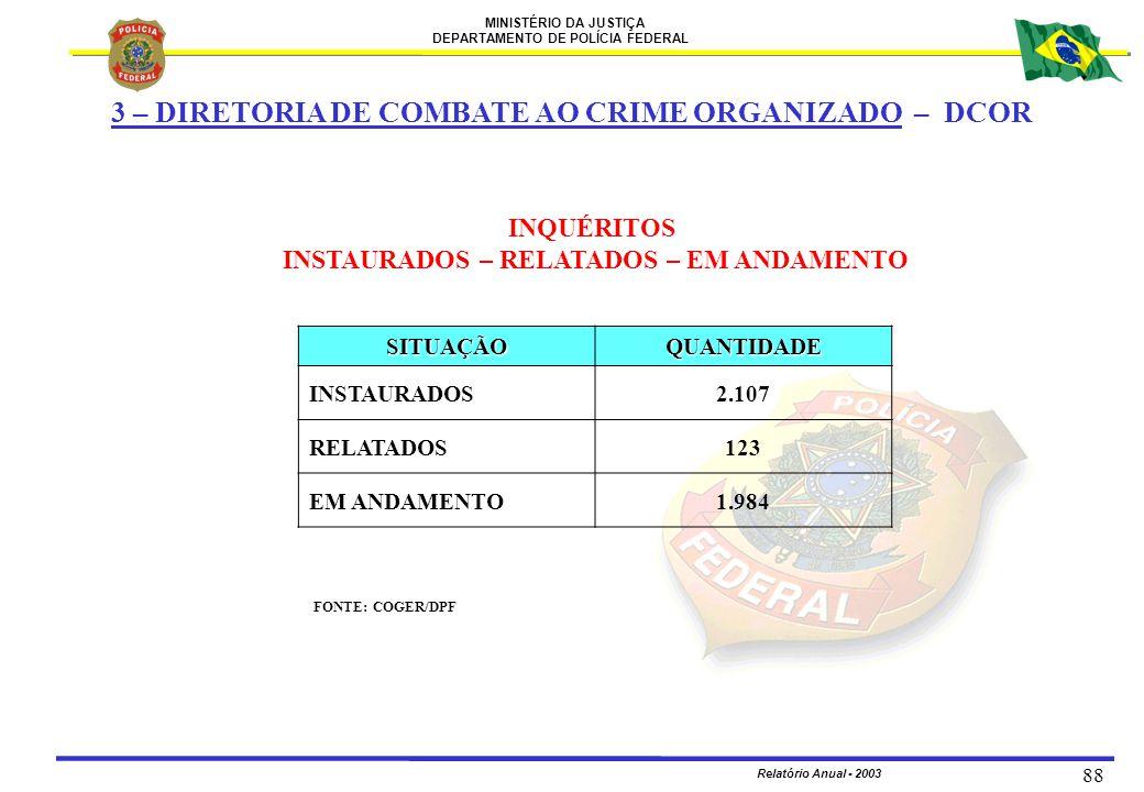 MINISTÉRIO DA JUSTIÇA DEPARTAMENTO DE POLÍCIA FEDERAL Relatório Anual - 2003 88 3 – DIRETORIA DE COMBATE AO CRIME ORGANIZADO – DCORSITUAÇÃOQUANTIDADE