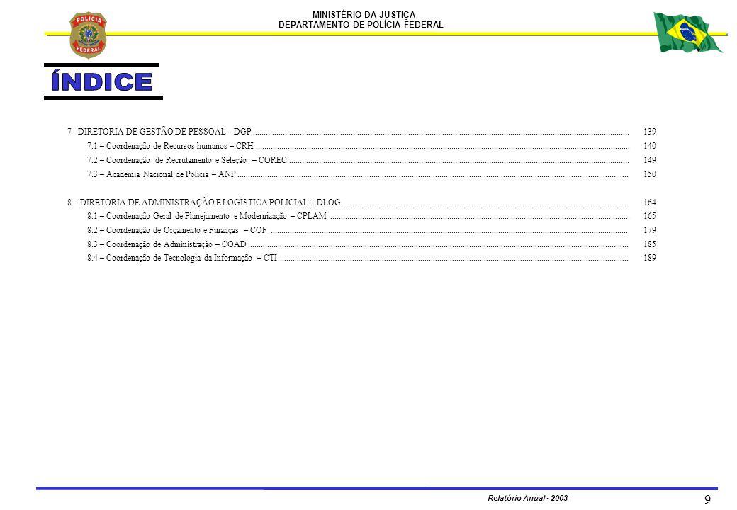 MINISTÉRIO DA JUSTIÇA DEPARTAMENTO DE POLÍCIA FEDERAL Relatório Anual - 2003 140 GRUPO POLICIAL EFETIVO DA POLÍCIA FEDERAL GRUPO ADMINISTRATIVO DPFPCFEPFAPFPPFTOTAL 1.1034321.2644.5981337.530 7 – DIRETORIA DE GESTÃO DE PESSOAL - DGP 7.1 – COORDENAÇÃO DE RECURSOS HUMANOS – CRH LEGENDA: DPF – DELEGADO DE POLÍCIA FEDERAL PCF – PERITO CRIMINAL FEDERAL EPF – ESCRIVÃO DE POLÍCIA FEDERAL APF – AGENTE DE POLÍCIA FEDERAL PPF – PAPILOSCOPISTA POLICIAL FEDERAL LEGENDA: NS – NÍVEL SUPERIOR NI – NÍVEL INTERMEDIÁRIO NA – NÍVEL AUXILIARNSNINATOTAL 1231.652291.804