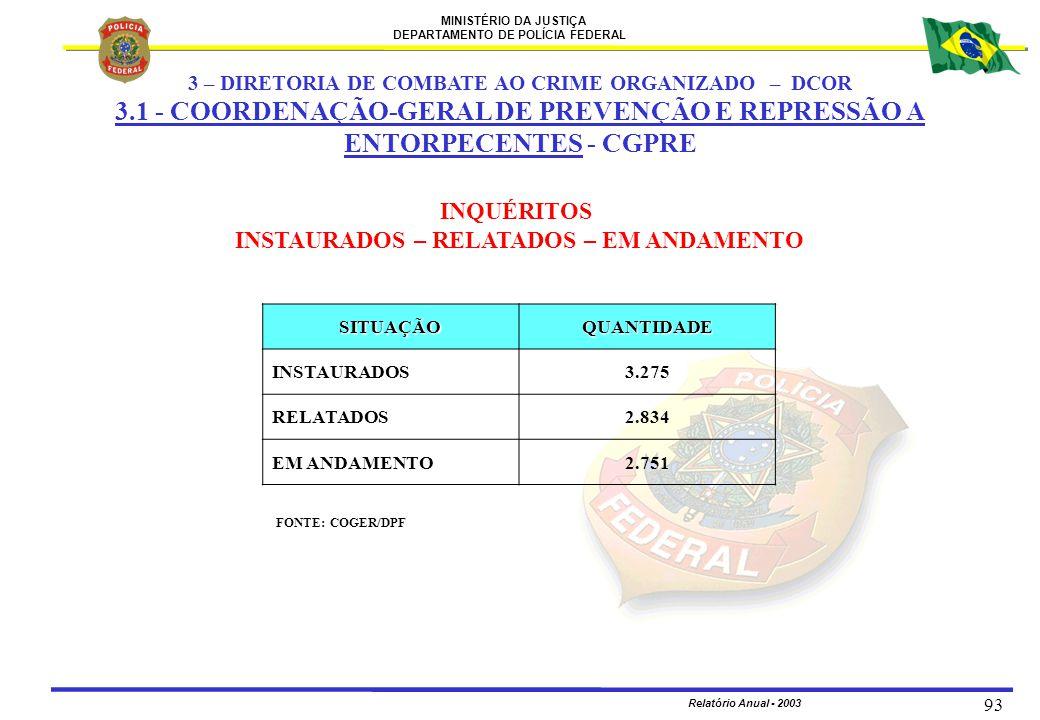 MINISTÉRIO DA JUSTIÇA DEPARTAMENTO DE POLÍCIA FEDERAL Relatório Anual - 2003 93 3 – DIRETORIA DE COMBATE AO CRIME ORGANIZADO – DCOR 3.1 - COORDENAÇÃO-