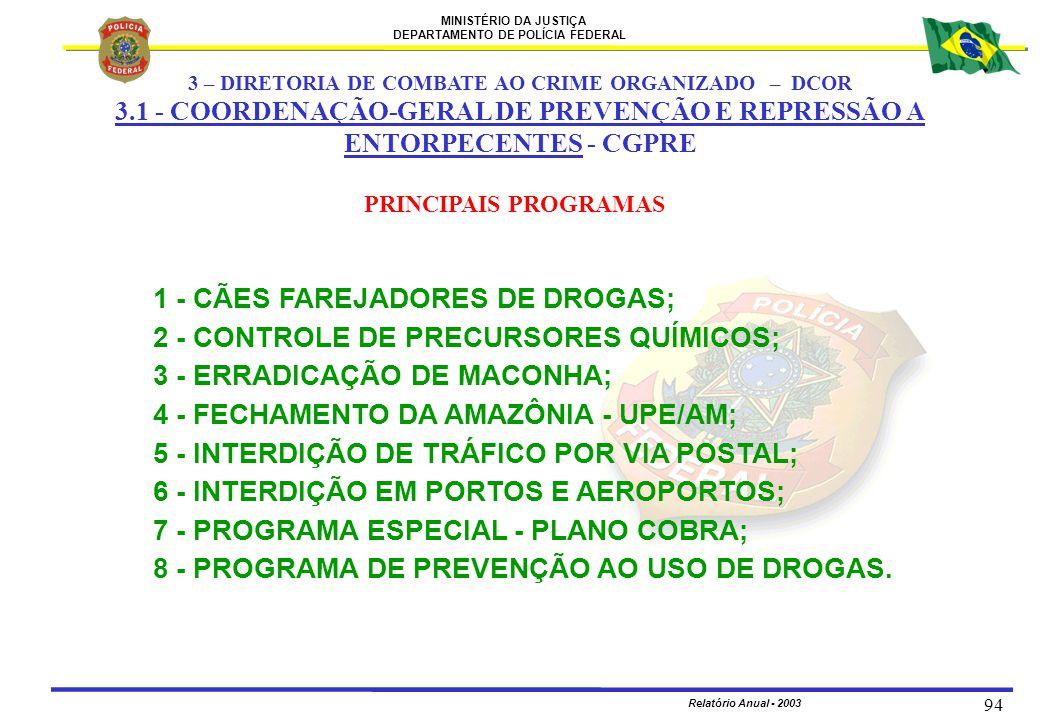MINISTÉRIO DA JUSTIÇA DEPARTAMENTO DE POLÍCIA FEDERAL Relatório Anual - 2003 94 PRINCIPAIS PROGRAMAS 1 - CÃES FAREJADORES DE DROGAS; 2 - CONTROLE DE P