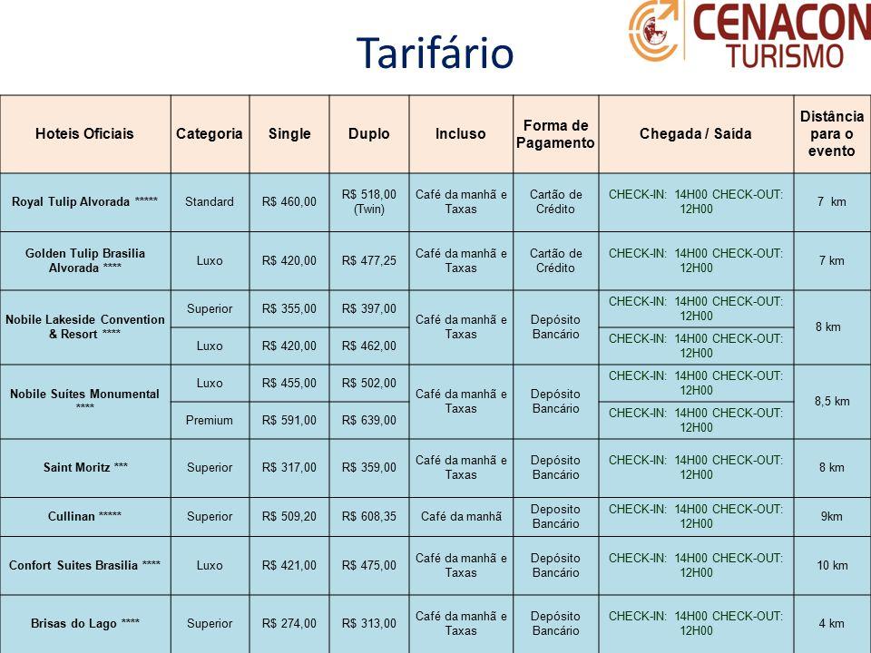 Tarifário Hoteis OficiaisCategoriaSingleDuploIncluso Forma de Pagamento Chegada / Saída Distância para o evento Royal Tulip Alvorada *****StandardR$ 4