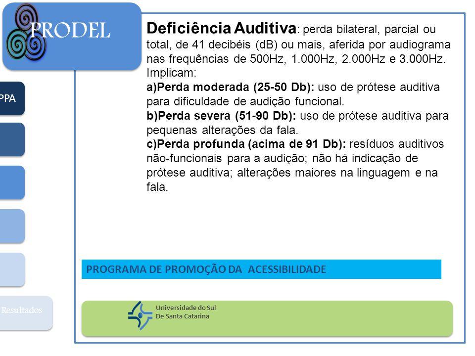 PPA Resultados PRODEL Universidade do Sul De Santa Catarina PROGRAMA DE PROMOÇÃO DA ACESSIBILIDADE Deficiência Auditiva : perda bilateral, parcial ou