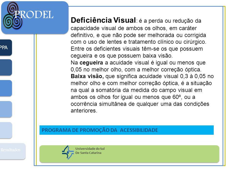 PPA Resultados PRODEL Universidade do Sul De Santa Catarina PROGRAMA DE PROMOÇÃO DA ACESSIBILIDADE Deficiência Visual : é a perda ou redução da capaci