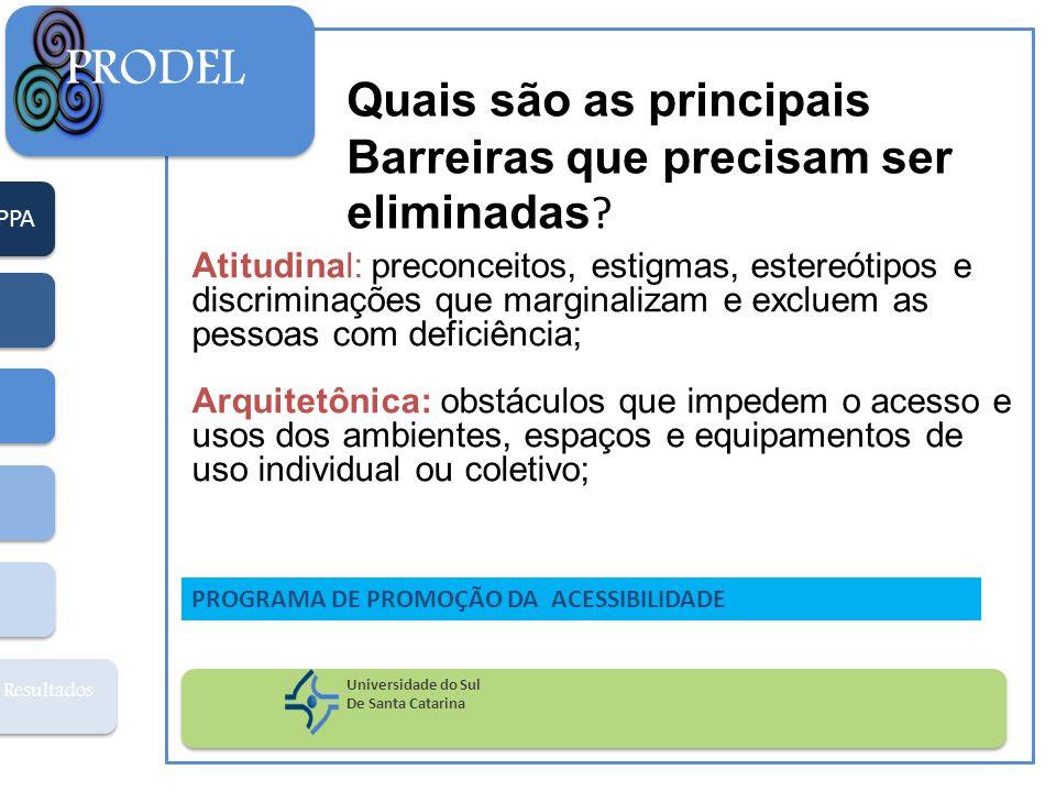 PPA Resultados PRODEL Universidade do Sul De Santa Catarina PROGRAMA DE PROMOÇÃO DA ACESSIBILIDADE Quais são as principais Barreiras que precisam ser eliminadas .