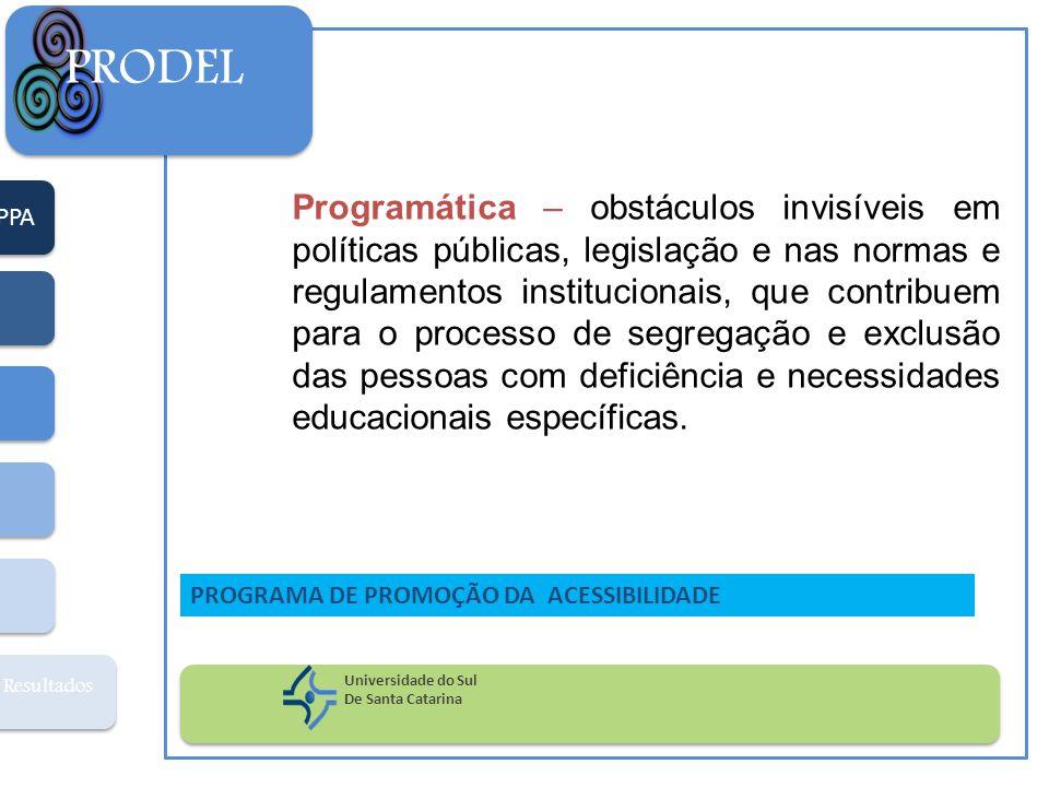 PPA Resultados PRODEL Universidade do Sul De Santa Catarina PROGRAMA DE PROMOÇÃO DA ACESSIBILIDADE Programática – obstáculos invisíveis em políticas p