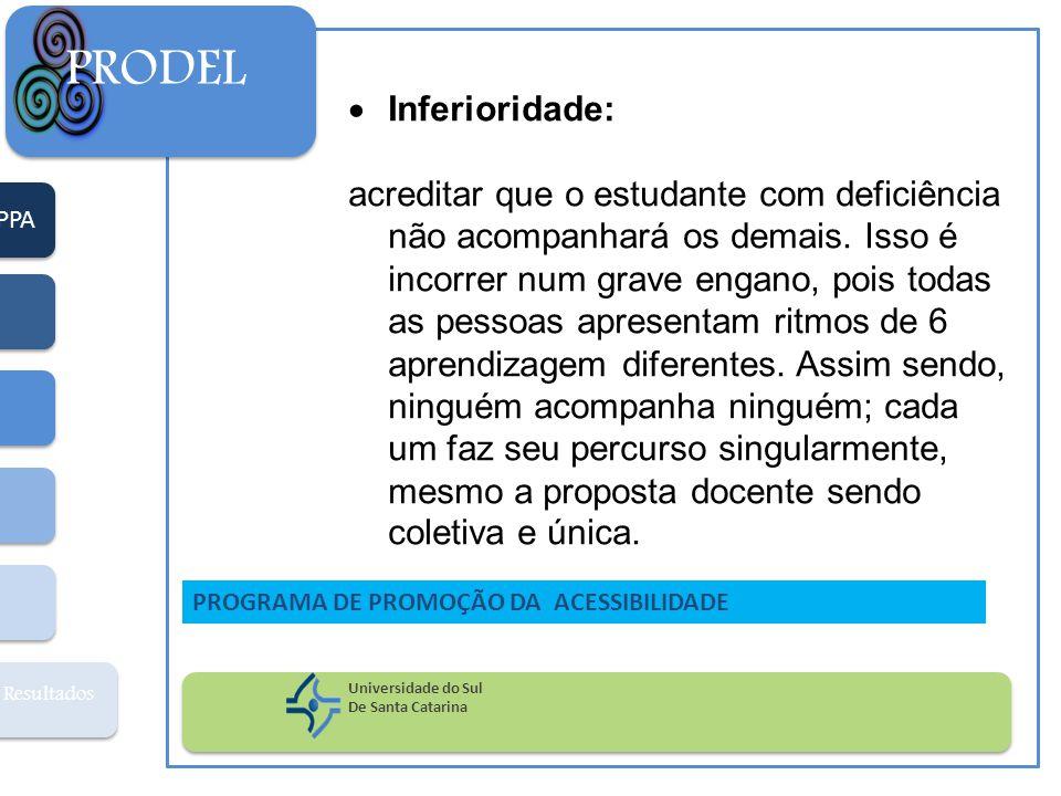 PPA Resultados PRODEL Universidade do Sul De Santa Catarina PROGRAMA DE PROMOÇÃO DA ACESSIBILIDADE  Inferioridade: acreditar que o estudante com defi