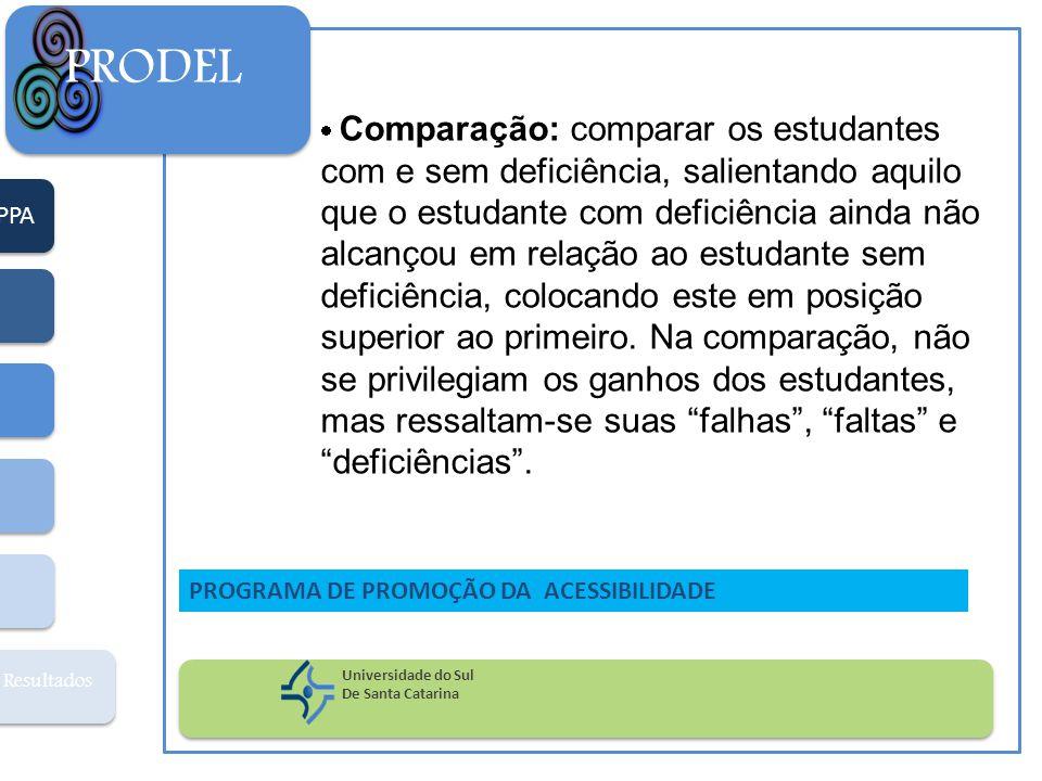 PPA Resultados PRODEL Universidade do Sul De Santa Catarina PROGRAMA DE PROMOÇÃO DA ACESSIBILIDADE  Comparação: comparar os estudantes com e sem def