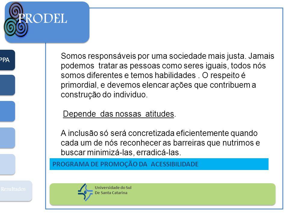 PPA Resultados PRODEL Universidade do Sul De Santa Catarina PROGRAMA DE PROMOÇÃO DA ACESSIBILIDADE Somos responsáveis por uma sociedade mais justa.