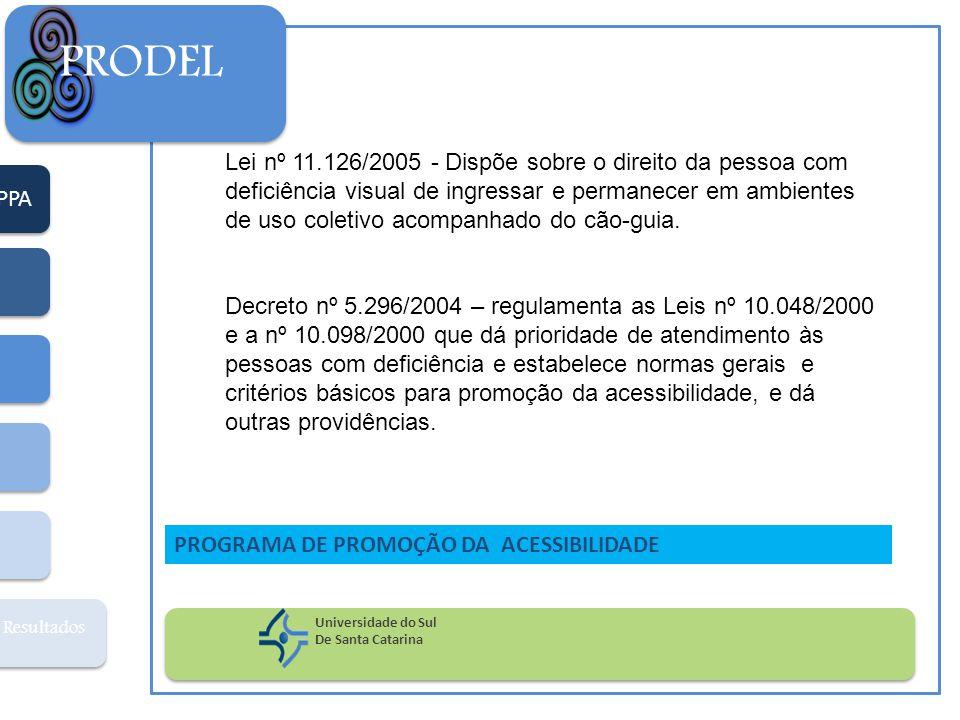PPA Resultados PRODEL Universidade do Sul De Santa Catarina PROGRAMA DE PROMOÇÃO DA ACESSIBILIDADE Lei nº 11.126/2005 - Dispõe sobre o direito da pess