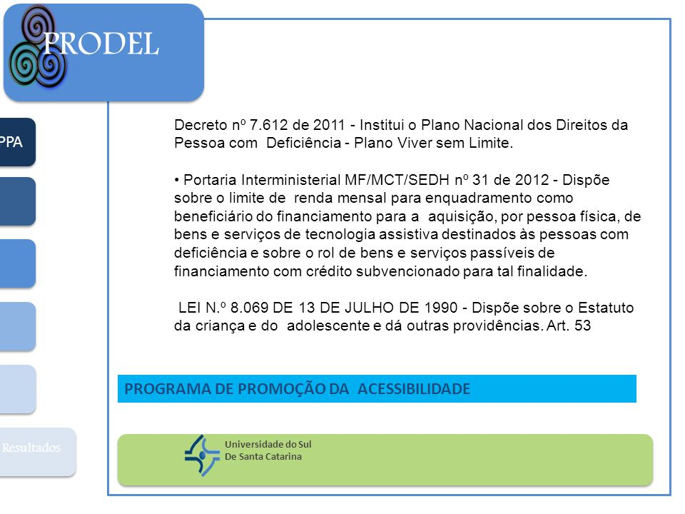 PPA Resultados PRODEL Universidade do Sul De Santa Catarina PROGRAMA DE PROMOÇÃO DA ACESSIBILIDADE Referências http://www.inmetro.gov.br/qualidade/acessibilidade.asp http://www.abntcatalogo.com.br/normagrid.aspx e http://www.pessoacomdeficiencia.gov.br/app/normas-abnt http://www.pessoacomdeficiencia.gov.br/app/normas-abnt Histórico sobre a Secretaria de Direitos Humanos da Presidência da República –Texto do portal: http://portal.sdh.gov.br/sobre/historico-1