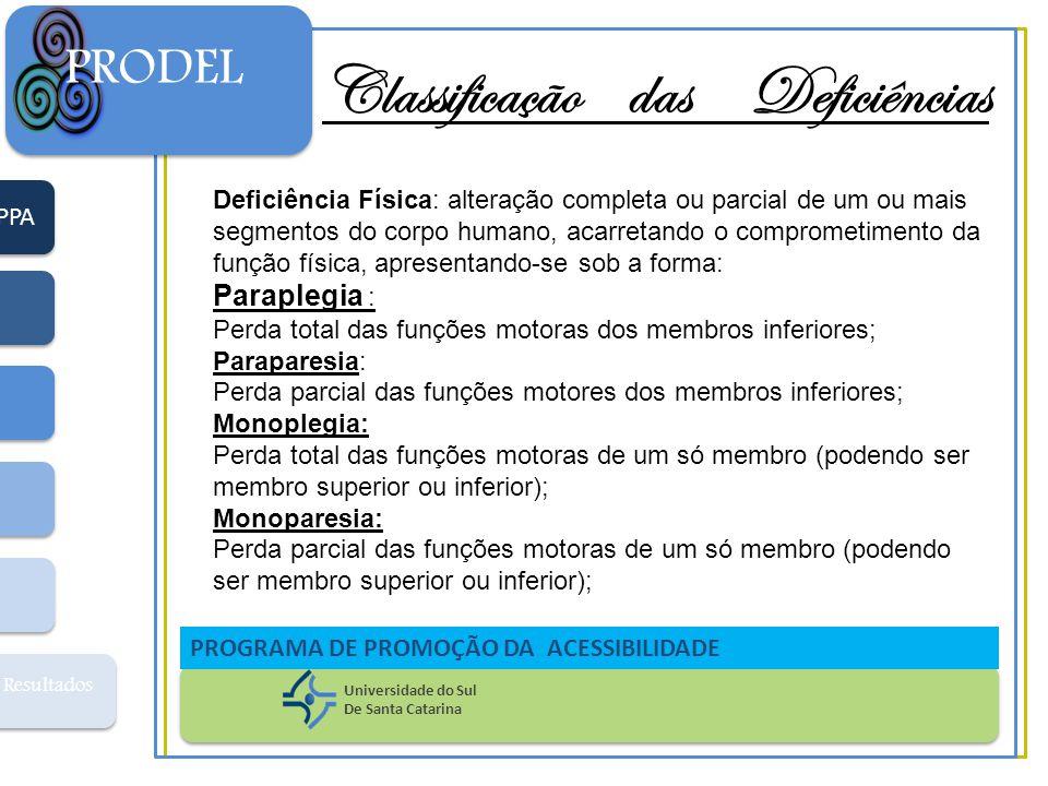 PPA Resultados PRODEL Universidade do Sul De Santa Catarina PROGRAMA DE PROMOÇÃO DA ACESSIBILIDADE Classificação das Deficiências Deficiência Física: