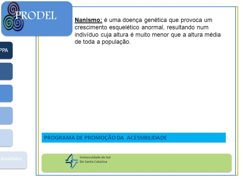 PPA Resultados PRODEL Universidade do Sul De Santa Catarina PROGRAMA DE PROMOÇÃO DA ACESSIBILIDADE Deficiência Auditiva : perda bilateral, parcial ou total, de 41 decibéis (dB) ou mais, aferida por audiograma nas frequências de 500Hz, 1.000Hz, 2.000Hz e 3.000Hz.
