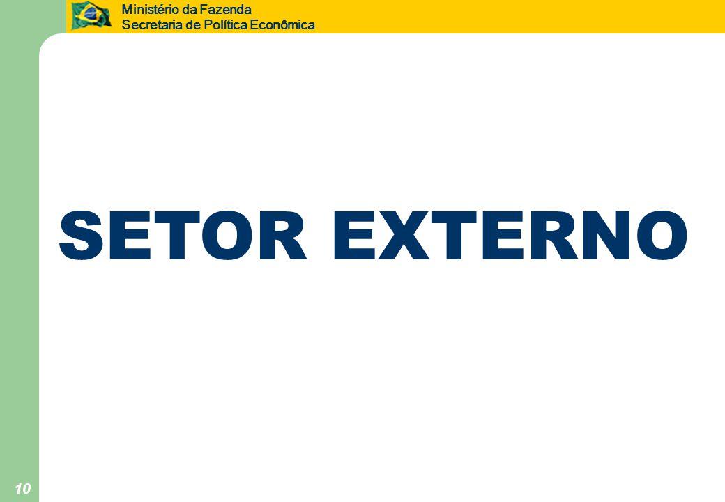 Ministério da Fazenda Secretaria de Política Econômica 10 SETOR EXTERNO
