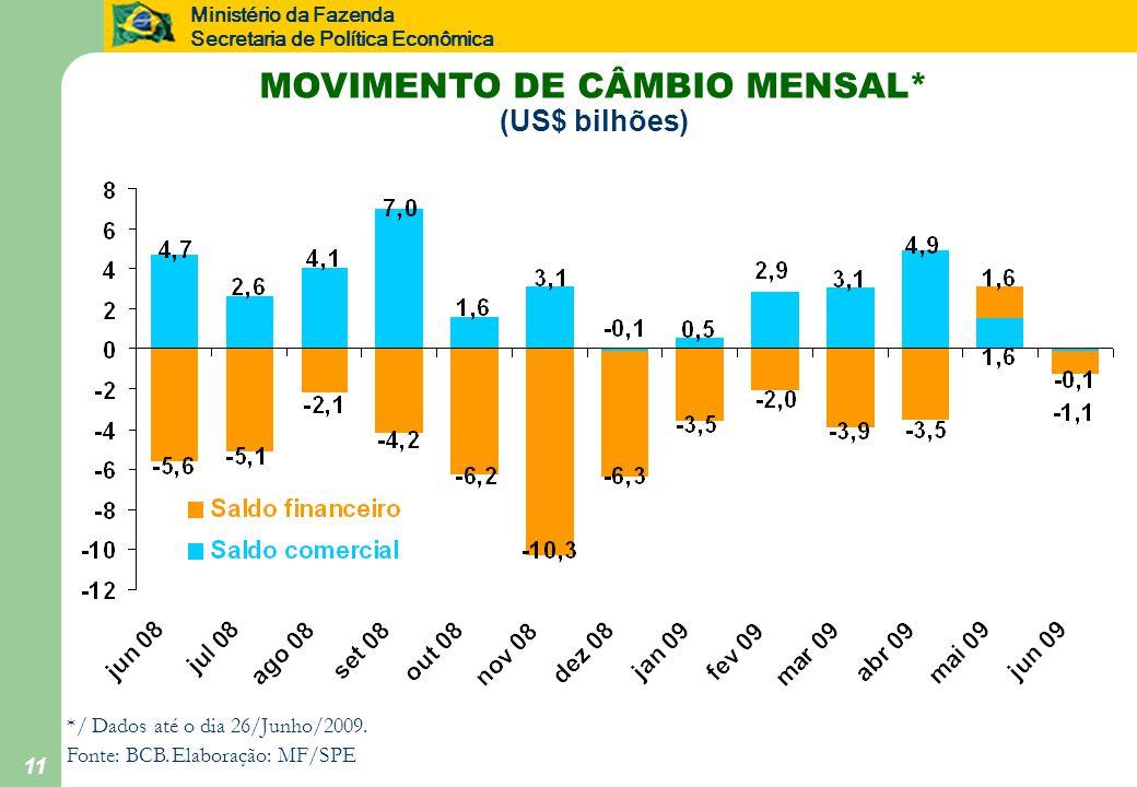 Ministério da Fazenda Secretaria de Política Econômica 11 MOVIMENTO DE CÂMBIO MENSAL* (US$ bilhões) */ Dados até o dia 26/Junho/2009.
