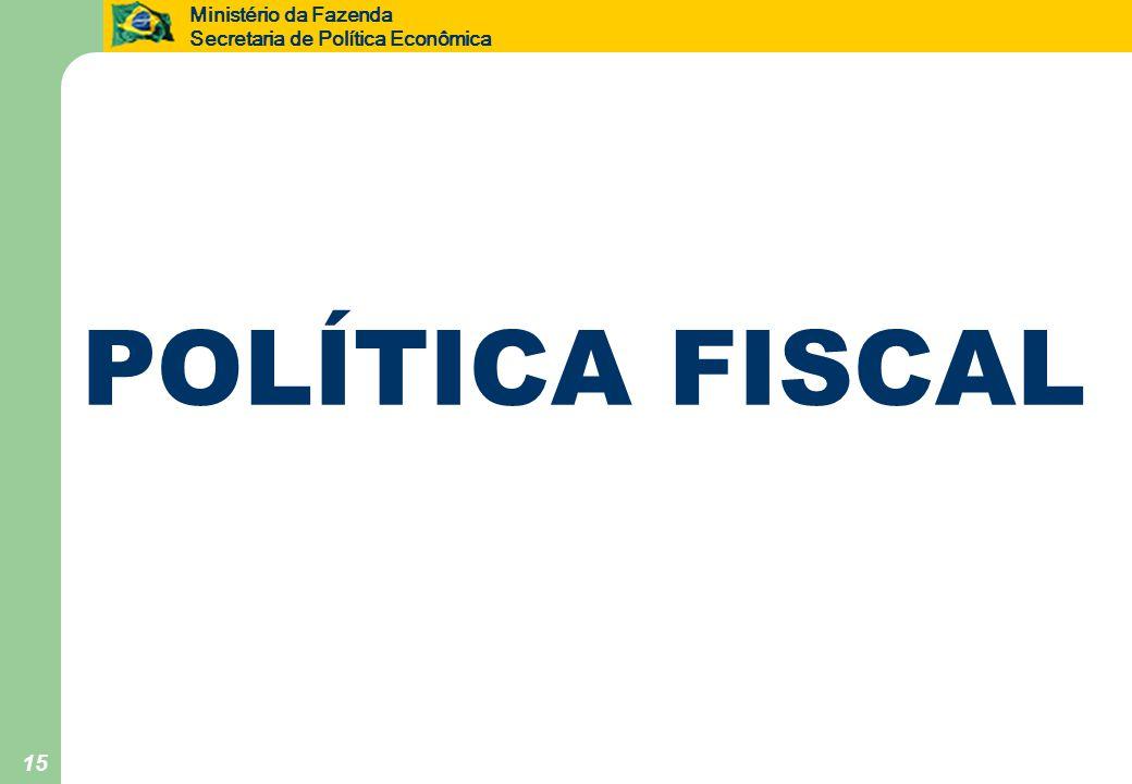 Ministério da Fazenda Secretaria de Política Econômica 15 POLÍTICA FISCAL